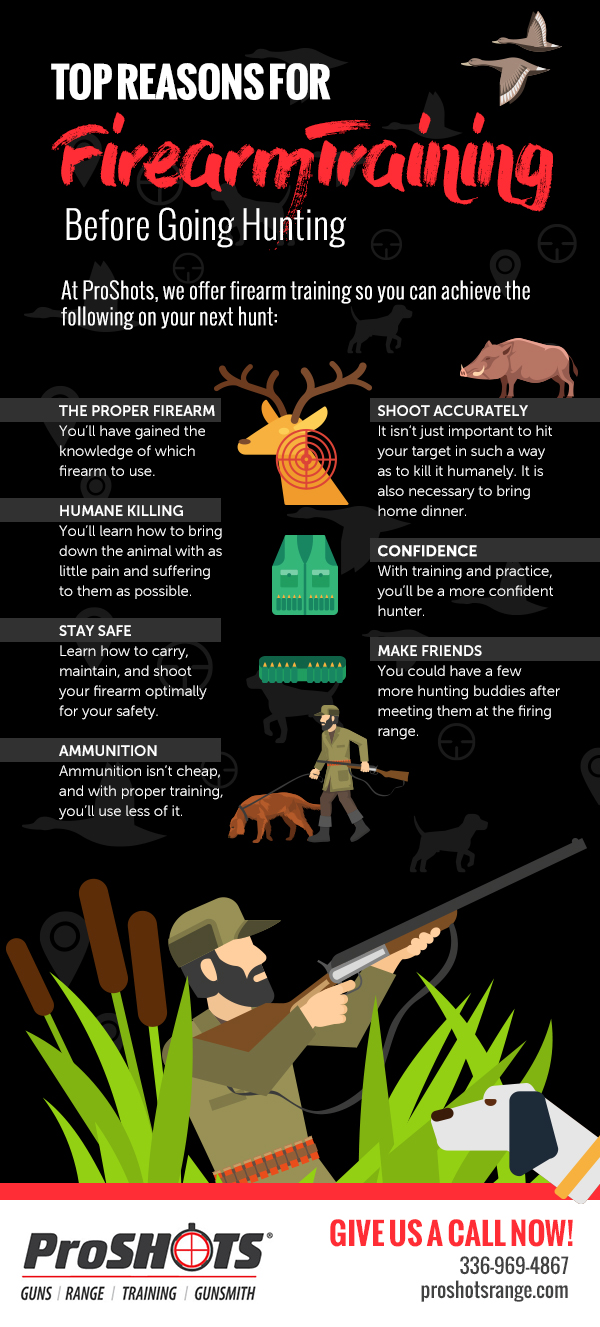 Top Reasons for Firearm Training Before Going Hunting [infographic]